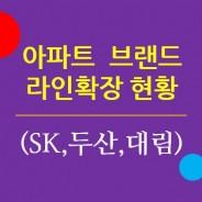 주요 아파트브랜드의 라인확장 현황 6. SK건설, 두산건설, 대림산업