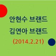 안현수 브랜드, 김연아 브랜드 (2014년 2월 21일 칼럼)