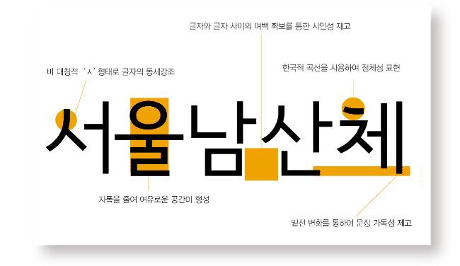 서울남산체