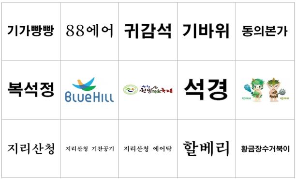 14.산청군 출원상표(2017)