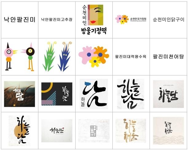 15.순천시 출원상표(2017)