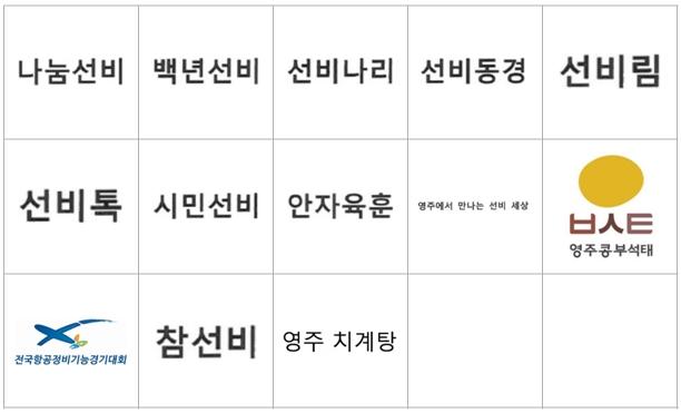 16.영주시 출원상표(2017)