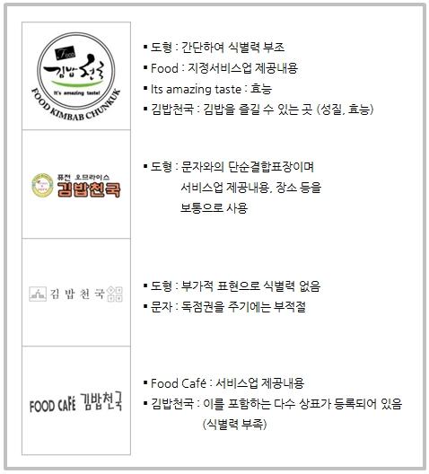 김밥천국 9